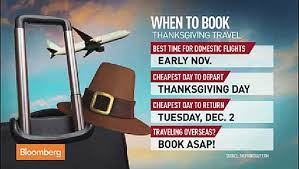 when is the best time to book thanksgiving travel baltimore sun