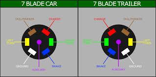 trailer wiring information at 7 wire trailer wiring diagram