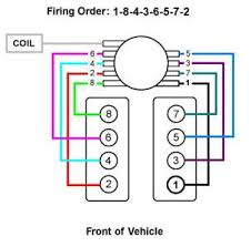 454 distributor cap diagram questions u0026 answers with pictures