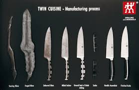 best forged kitchen knives www2 zwilling com media img zwilling us en us 0000