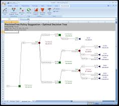 Decision Tree Excel Template Precisiontree Decision Analysis Decision Tree Excel Add Ins