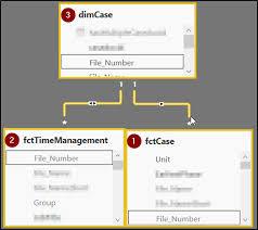 Fact Tables Solved Summarizecolumns Using Mulitple Fact Tables Microsoft
