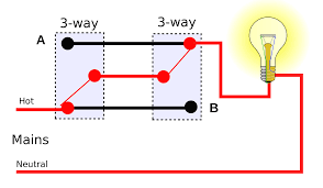 4 way switch wiring diagrams for single light power via endearing