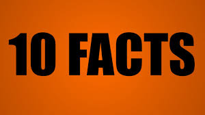 10 facts about marketing enroll marketing