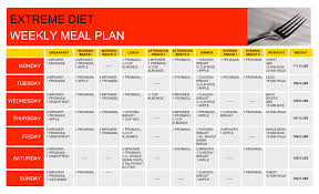 extreme weight loss diet plan on flipboard