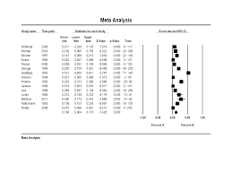 quotation accuracy in medical journal articles u2014a systematic review