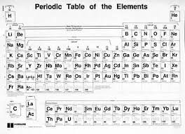 Br On Periodic Table Kalyx Com Natural Marketplace U0026 More Periodic Tables And Charts