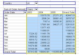 referencing pivot table ranges in vba peltier tech blog