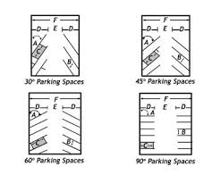 parking space dimensions feet jobs4education com