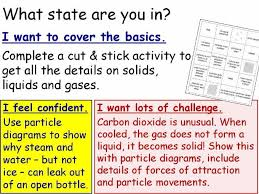 Solid Liquid Gas Periodic Table Particle Theory States Of Matter Year 7 Lesson Powerpoint Ks3