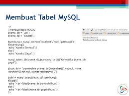 membuat query tabel perancangan dan pemrograman web ppt download
