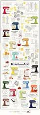 Black Tie Stand Mixer Kitchenaid Mixer Colors 2017 Kitchen Cabinets