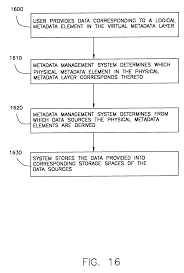 patent us20040128276 system and method for accessing data in
