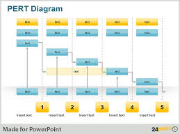 Pert Chart Template Excel Intelligent And Attractive Scheduling Tool Pert Chart For Ppts