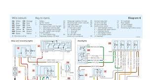 100 wiring diagram peugeot 206 radio peugeot 206 1 9d fuse