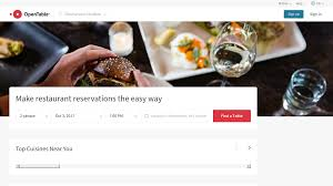 What Is Open Table Opentable The Best Sites