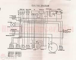 panther atv 110bc wiring diagram buyang 0 01