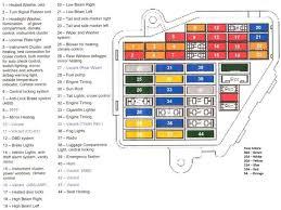 seat cordoba fuse box seat cordoba estate u2022 free wiring diagrams
