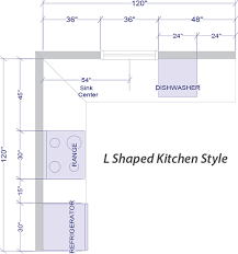 How To Measure A Kitchen For Cabinets Free Professional Kitchen Design By Lily Ann Cabinets