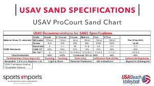 how to build a beach volleyball court sports imports