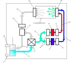 hvac plans rcp u2013 hvac layout how to create a hvac plan hvac
