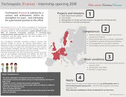 cover letter internship opening careers at technopolis group technopolis group