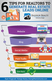 best 25 real estate websites ideas on pinterest buy real estate