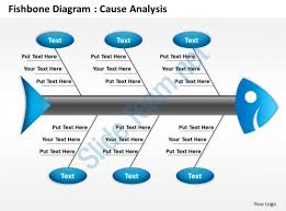 Fishbone Diagram Template Excel Fishbone Diagram Cause Analysis Powerpoint Slides Presentation