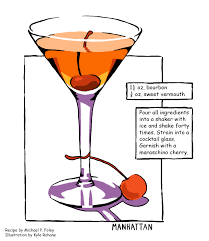 manhattan drink manhattan clipart manhattan drink clipart pencil and in color