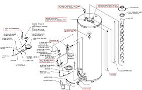 Water Heater Pilot Light Won T Stay Lit Residential Gas Water Heater Exploded View