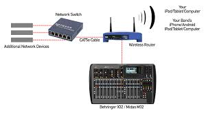 behringer x32 wifi setup u0026 networking guide dbb audio