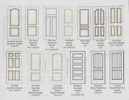 How To Hang Prehung Interior Doors Interior Prehung Doors Peytonmeyer Net
