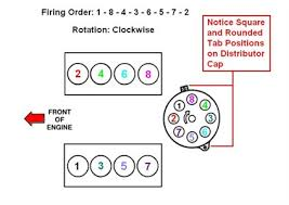 solved firing order digram showing distributor cap and fixya