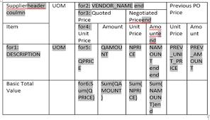matrix layout xml view queries xml publisher matrix report cross tab layout in xml publisher