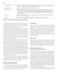 chapter 4 utility locating technologies encouraging innovation