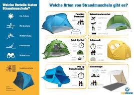 Pop Up Zelt Zusammenlegen by Ideale Strandmuschel M Uv Schutz Windschutz U0026 Sichtschutz
