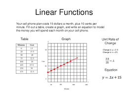 writing linear equations from a table writing linear functions edmodo