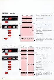 revox b285 bedienungsanleitung