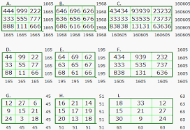 pattern with palindromic numbers magic square update 2009