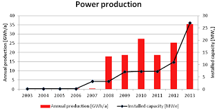 energies free full text deep geothermal energy production in