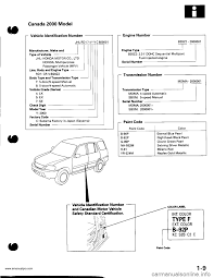 check engine honda cr v 1998 rd1 rd3 1 g workshop manual