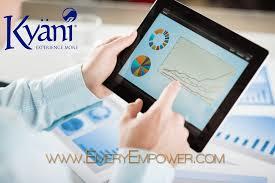 Kyani Business Cards Is Kyani A Growing Network Marketing Internet Business Kyani