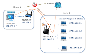 openvpn setup in asuswrt merlin easiest approach using username