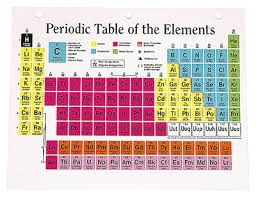 Show Me A Periodic Table States Of Matter Facts Science Trek Idaho Public Television