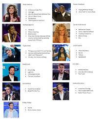David Cook Light On American Idol Baccalabloggala Page 13