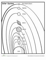 native american symbols bear solar system diagram earth space