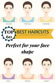 face shape hairstyle top 60 best haircuts perfect for your face shape zoomzee org