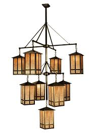 Lantern Chandelier For Dining Room bronze lantern chandelier lantern chandelier ideas u2013 home design