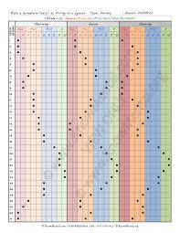 mood chart knowmental mood chart