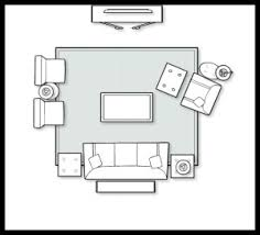 general rules of thumb for furniture layout for home pinterest